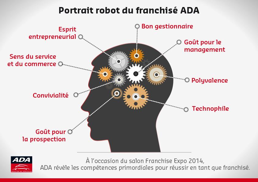 franchisé-ada