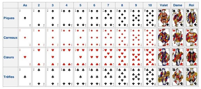 Tarot - Page 3 Cartes-2