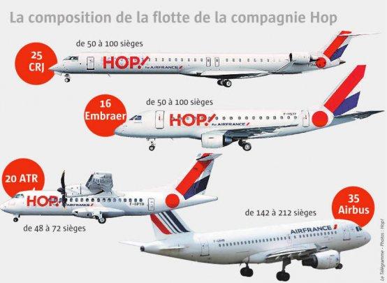 hop-2