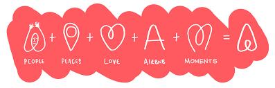 contacter le service client airbnb en cas de litiges hotes et visiteurs