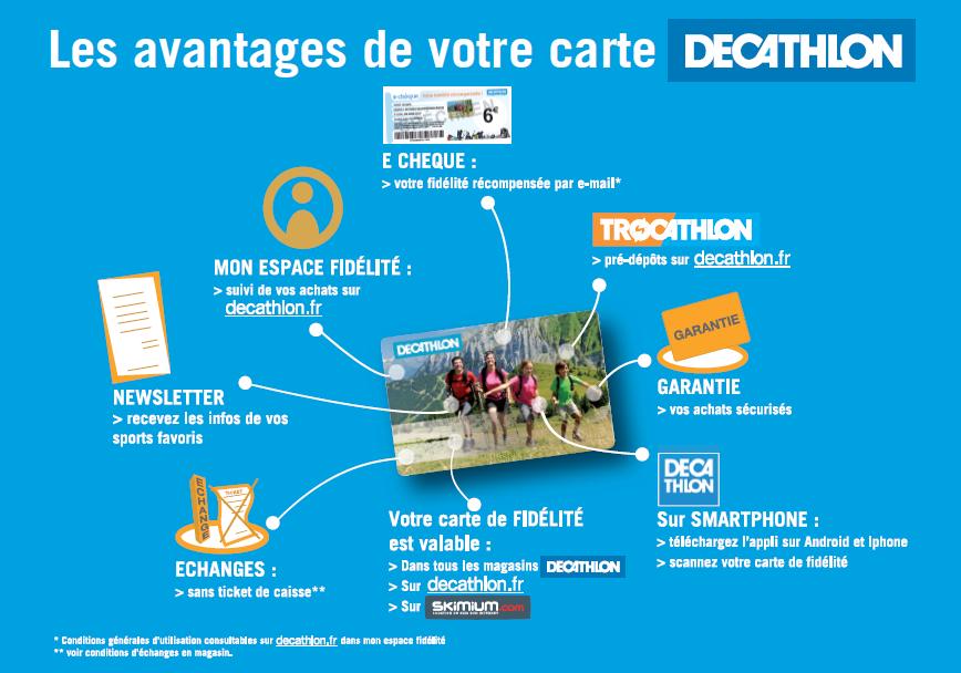 carte fidélité décathlon avantages Carte : Carte Fidelite Decathlon